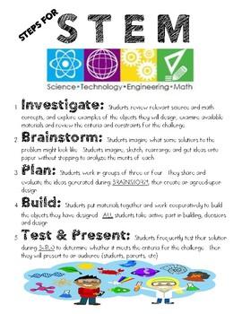 STEPS for STEM