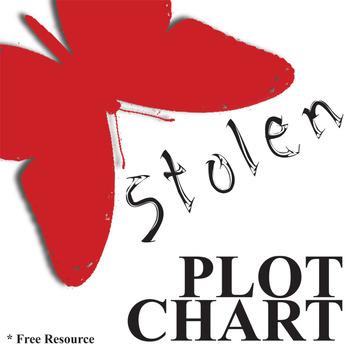 STOLEN Plot Chart Organizer Diagram Arc (Christopher) - Freytag's Pyramid