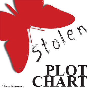 STOLEN Plot Chart Organizer Diagram Arc (Christopher) - Freytag's Pyramid