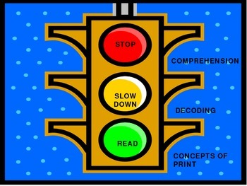 STOP, THINK, READ - Strategies for the Beginning Reader