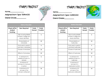 STORM Project: Checklist/rubric, 2 Graphich Organizers, Example