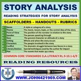 STORY ANALYSIS HANDOUTS