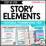 STORY ELEMENTS GRAPHIC ORGANIZER, STORY ELEMENTS POSTER, T