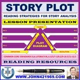 STORY PLOT LESSON PRESENTATION
