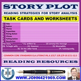 STORY PLOT TASK CARDS AND WORKSHEETS