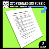 STORYBOARDING RUBRIC for Film, Video, and Animation Projects