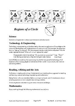 STREAM Regions of a Circle