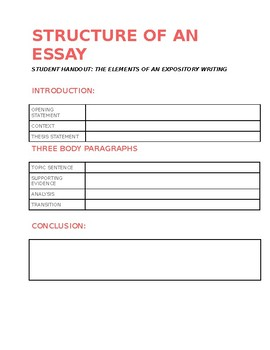 STRUCTURE OF EXPOSITORY WRITING HANDOUT