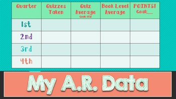 STUDENT AR (ACCELERATED READER) DATA TRACKER