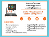 STUDENT-CENTERED LEARNING EXPERIENCE:  Aufbau Diagrams & E