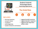 STUDENT-CENTERED LEARNING EXPERIENCE: The Octet Rule