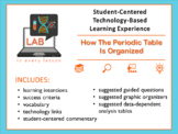 STUDENT-CENTERED LEARNING EXPERIENCE:  The Periodic Table