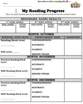 STUDENT READING PROGRESS SHEET (DATA)