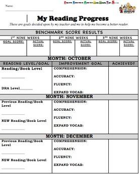STUDENT READING PROGRESS SHEET (DATA)