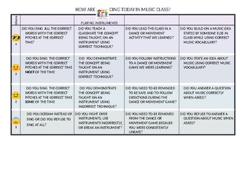 MAESTRO LEOPOLD'S RUBRIC FOR STUDENTS ASSESSING THEIR OWN CLASSWORK