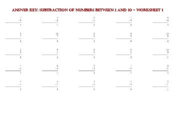 SUBTRACTION OF NUMBERS BETWEEN 1 AND 10 – Worksheet 1