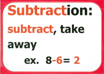 SUBTRACTION Vocab Card