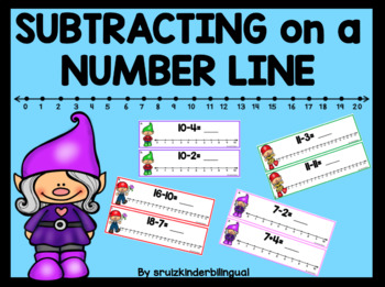 SUBTRACTION on a Nunber Line