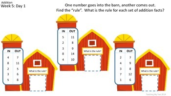 SUMMER FUN Review Pack - Week 5 On the Farm!