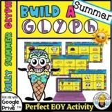 SUMMER GLYPH: End of the School Year Glyph Google Art & Wr
