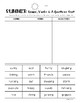 SUMMER Nouns, Verbs and Adjectives Sorting Worksheet Pack