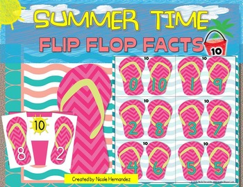 Flip Flop Fact Family- {For Numbers 1 to 10}
