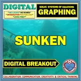 SUNKEN: Digital Breakout about Solving Systems of Equations by Graphing