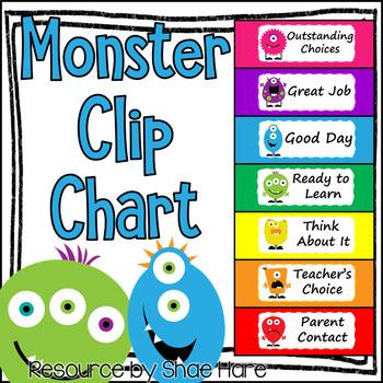 Monster Behavior Clip Chart - Labels {Positive Behavior Management}