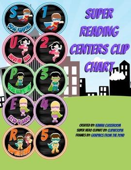 SUPER Centers Clip Chart: Reading