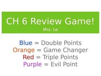 SUPER Fun Review Game For Periodic Table!