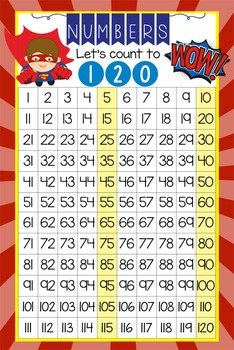 SUPER HERO - Classroom Decor: Counting to 120 Poster - siz