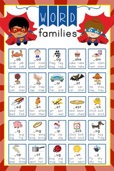 SUPER HERO - Classroom Decor: Language Arts, Word Families POSTER - size 24 x 36