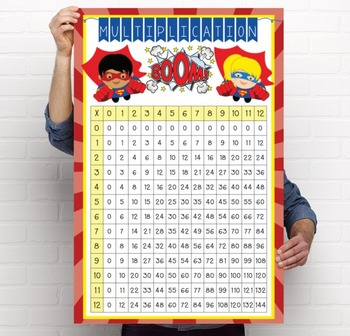 SUPER HERO - Classroom Decor: Multiplication POSTER - size 24 x 36
