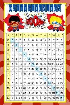 SUPER HERO - Classroom Decor: Multiplication POSTER - size