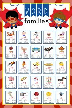 SUPER HERO - Language Arts POSTERS - BUNDLE, word families, blends, digraphs