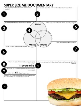 SUPER SIZE ME - Print & Go Worksheets for Analysis of the Fast Food Documentary