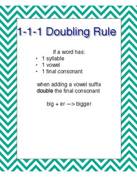 SUPER SPELLING RULES!{Doubling rule-Drop the e-Change the y}Orton Gillingham