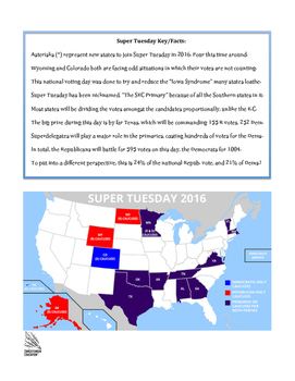 SUPER TUESDAY Election Tracker and Explanation