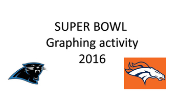SUPERBOWL math graphing activity