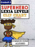 SUPERHERO LEXIA LEVELS Clip Chart