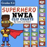 SUPERHERO NWEA Clip Charts