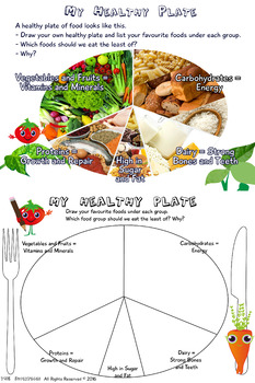 SUPERVEGES - EAT WELL PLATE ACTIVITY