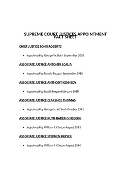 SUPREME COURT JUSTICES APPOINTMENT FACT SHEET