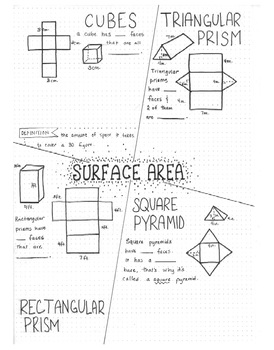 SURFACE AREA - Graphic Notes *Freebie* by Captain Mathway ... on find the green, find the derivative, find the stone, find the lake, find the median, find the quadratic formula, find the circumference, find the prime factorization, find the ratio, find the weather, find the water, find the speed, find the function, find the mode, find the range, find the probability, find the slant, find the garden, find the parabola, find the density,