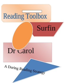 SURFIN--A nonfiction reading strategy