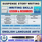 SUSPENSE STORY WRITING : LESSON AND RESOURCES