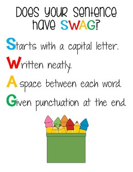 SWAG Writing Conventions Poster w/ Student Checklist