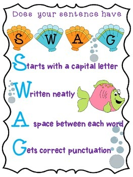 SWAG poster _Sentence structure Ocean theme