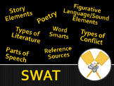 SWAT Language Arts Review Game