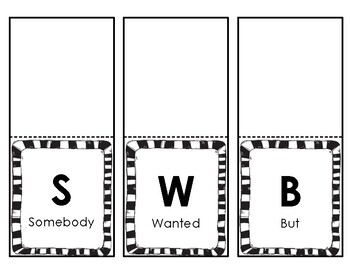 SWBST, Plot, Character, Setting Flip Charts for Anchor Chart & Reading Journal